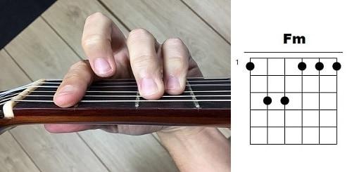 acordes de guitarra fa menor fam fm
