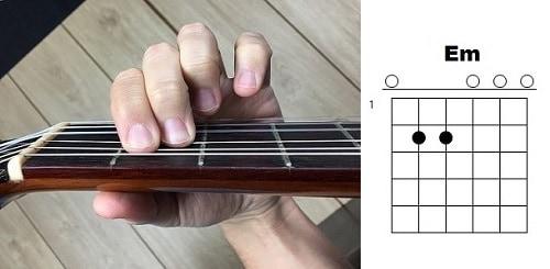 acordes de guitarra mi menor mim em