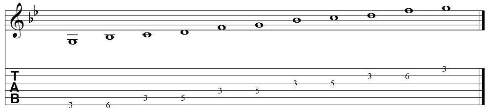 Pentatonische g-Moll-Progression - Gitarrenschuppen.