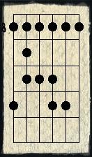 Escala_blues_Do