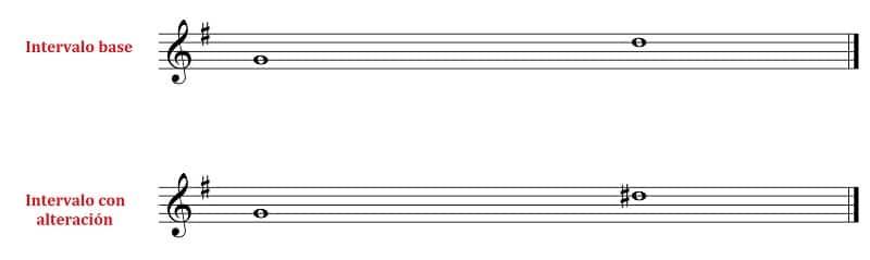 intervalo base e intervalo con alteración