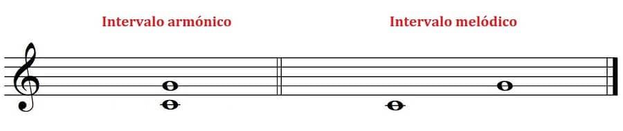intervalos musicales intervalo melodico intervalo armonico