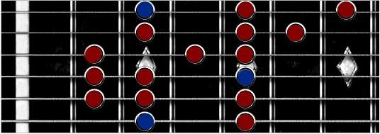 mixolidio 6a cuerda