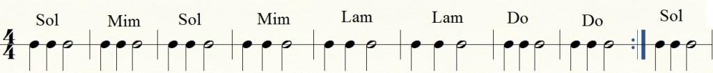 ritmo de guitarra facil para principiantes 1 con acordes