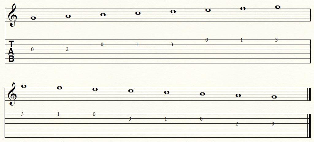 ejercicio de guitarra para principiantes 5