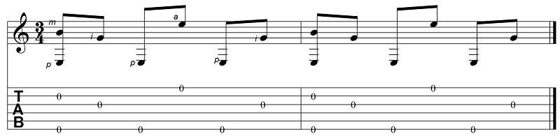 patrones de arpegios para guitarra 4