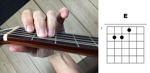 acordes de guitarra mi mayor e