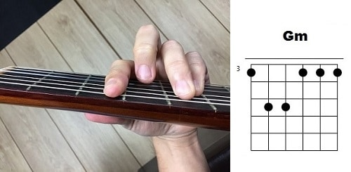 acordes de guitarra sol menor solm gm