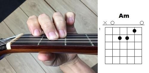 acordes de guitarra la menor lam am