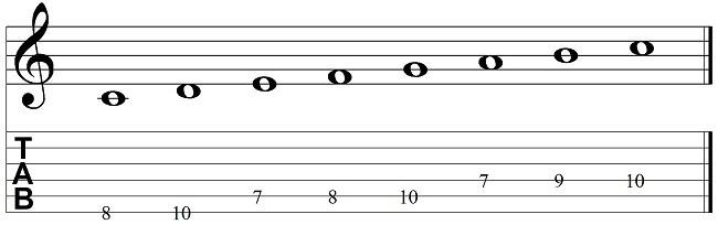 escala de do mayor desde el traste 8 cuerda 6