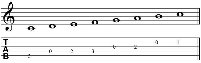 escala de do mayor con la tablatura