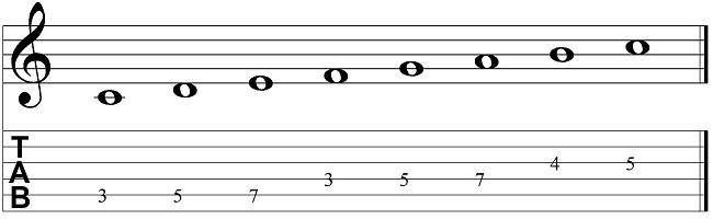 escala de do mayor desde posición 3 cuerda 5