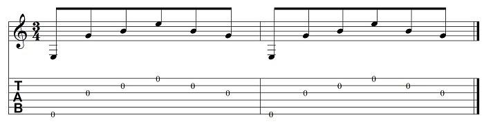 prender fingerstyle en guitarra arpegios cuerdas al aire
