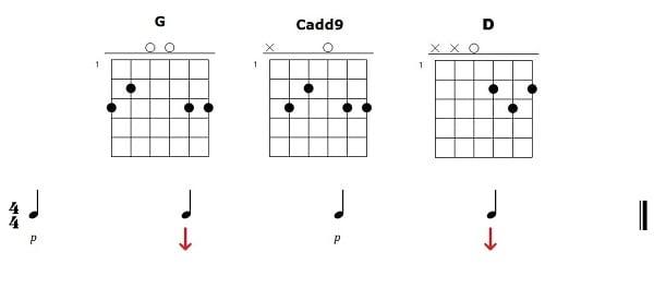 ritmos para tocar con guitarra 2