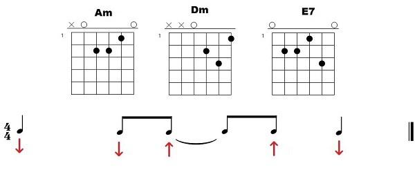 ritmos para tocar con guitarra 3