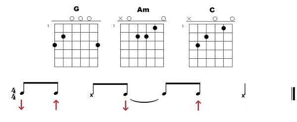 ritmos para tocar con guitarra 4