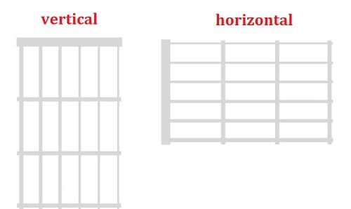 como leer acordes de guitarra horizontal vs. vertical